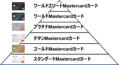 カード トラスト マスター クラブ プラチナ